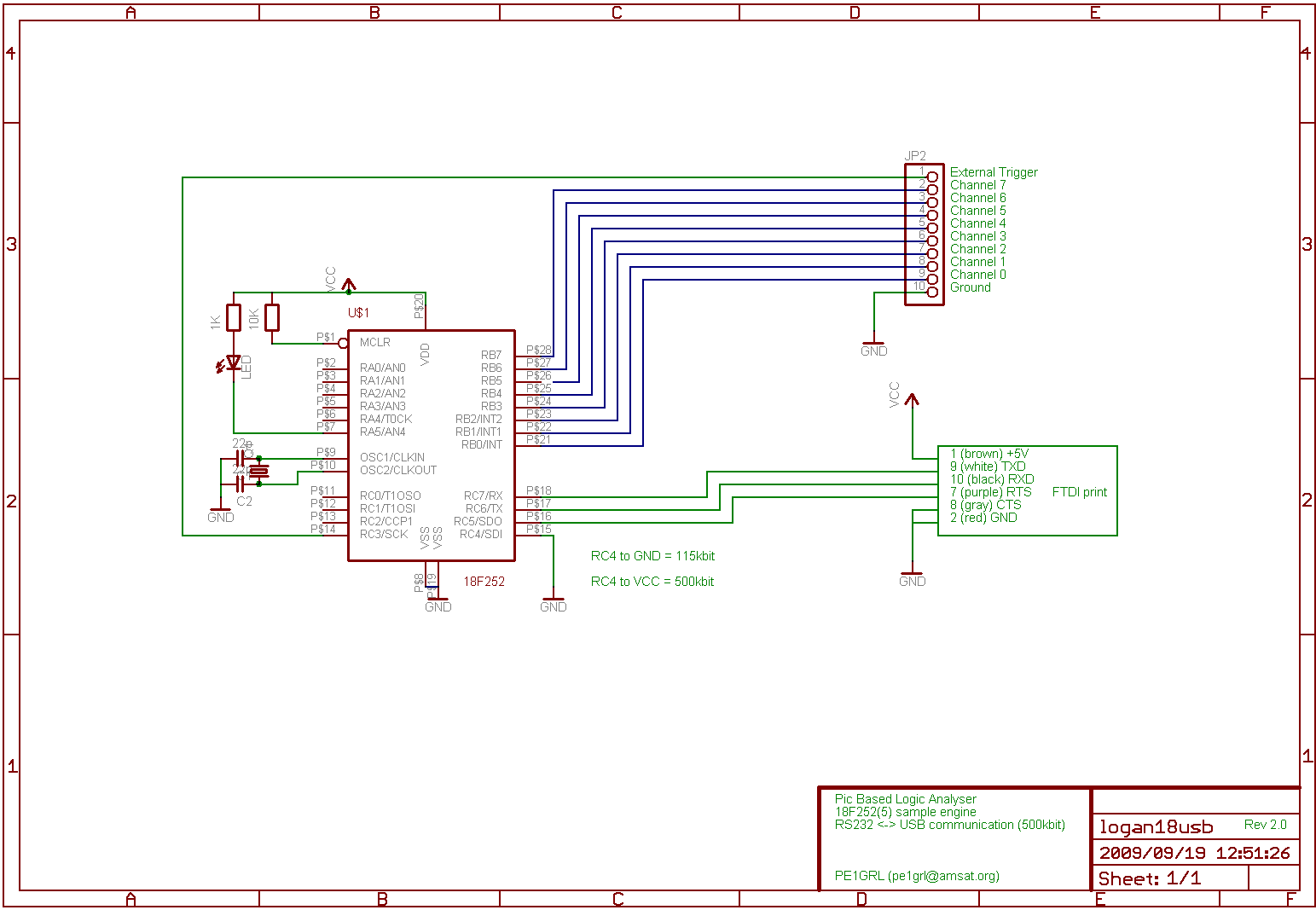 ftdi usb to rs232 wiring diagram